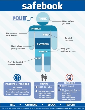 Safebook-online guidelines1