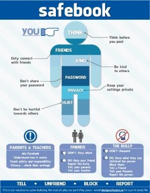 Safebook-online guidelines1